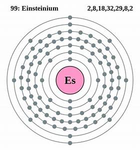 Einsteinium Facts  Symbol  Discovery  Properties  Uses