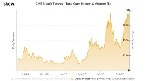 Thestreet 2:36 9 hrs ago. Bitcoin: Rules Without Rulers, Laws Without Lawmakers, Miguel Cuneta