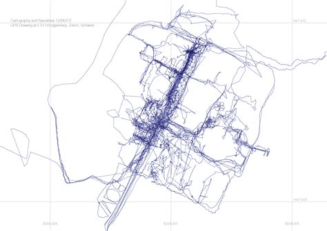 gps drawing projects