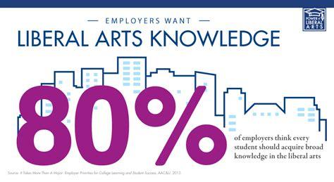 liberal arts  important