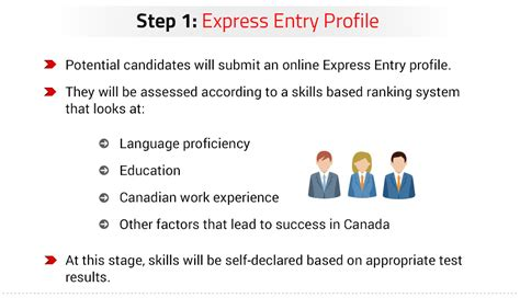 resume for canada express entry permanent residence of canada through xenoom consultancy services
