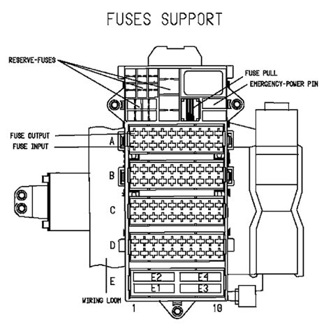 2006 Boxster Fuse Diagram by Fuel Relay Location 6speedonline Porsche Forum
