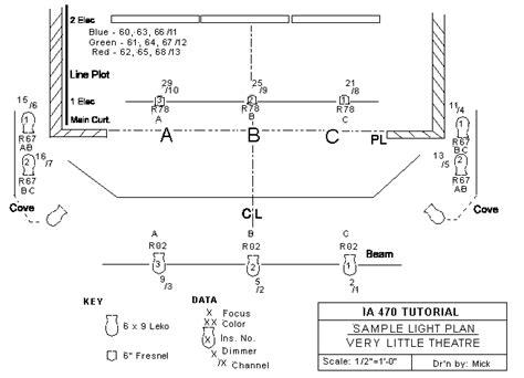 basic lighting plot images frompo 1