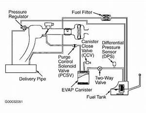 2002 hyundai sonata gas tank 2002 hyundai sonata 6 cyl With typical fuel tank pressure sensor circuit diagram