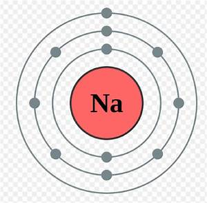 Bohr Model Of Sodium
