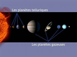 Size of Planets in Order - Pics about space