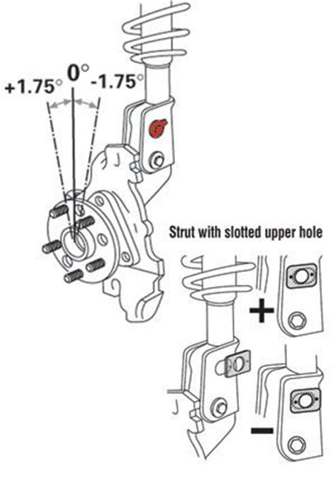 spc ez cam xr front camber adjusting bolts ford edge