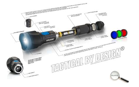 Section Diagram Led Flashlight by Brite Strikes Dlc Flashlight Has More Than One Way To