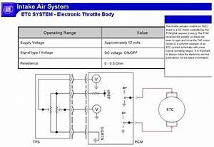 Electric Turbo Control Actuator - Rx7club Com
