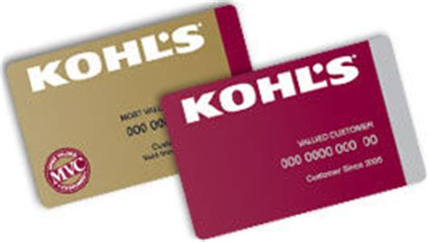 Kohls Credit Card Review Creditshout