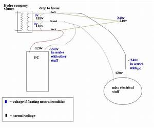 Would A Typical Surge Protector Protect From A Floating
