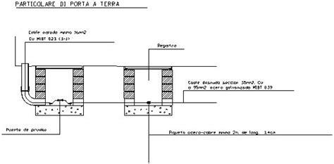 Ghiaia Dwg by Particolari Costruttivi Degli Ascensori Formato Dwg