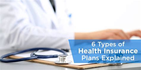 types  health insurance plans explained