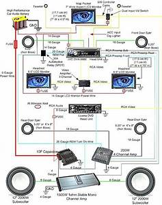 12 Simple Car Amplifier Wiring Diagram Installation