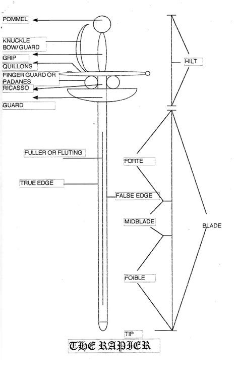 Weapon Wiring Diagram by David Blixt