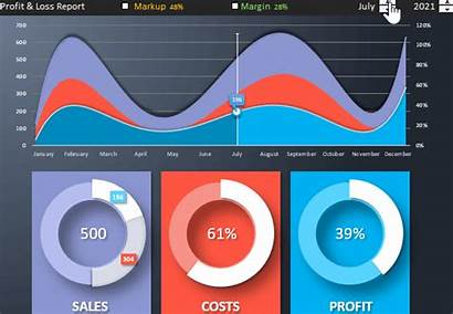 Excel Financial Report Results Chart Templates Company