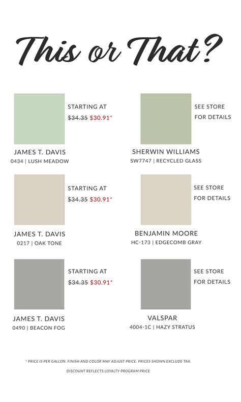 how to match paint colors across brands tips from t