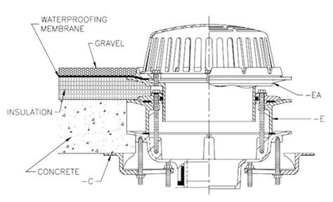 wade floor drain extension zurn z100 thick concrete deck installation