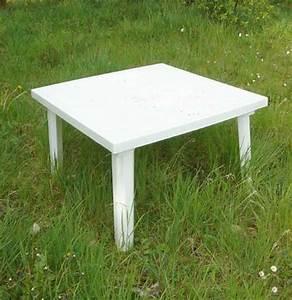Table De Jardin Plastique : petite table de jardin en plastique ~ Dailycaller-alerts.com Idées de Décoration