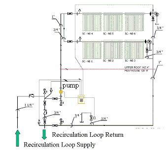 schematic diagram of solar water heating system applied to