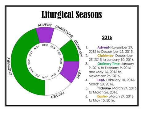 catholic liturgical colors liturgical events our of the poor