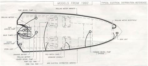 Wire Diagram 1988 Sea Nymph by Cajun Boat Wiring Diagram Wiring Diagram