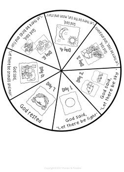 creation bible story spinner templates  ponder