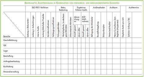 auditplan auditprogramm iso  audit plan