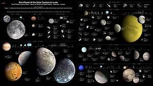 List of natural satellites - Wikipedia