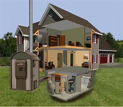 System Outdoor Heating Furnaces Furnace Outside Boiler