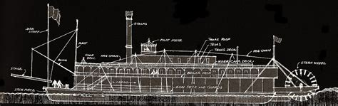 Steamboat Diagram by Steam Boats