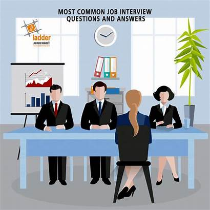 Interview Human Job Resources Questions Stress Performance