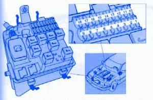 1997 Volvo 850 Fuse Box Diagram : volvo 850 1997 fuse box block circuit breaker diagram ~ A.2002-acura-tl-radio.info Haus und Dekorationen