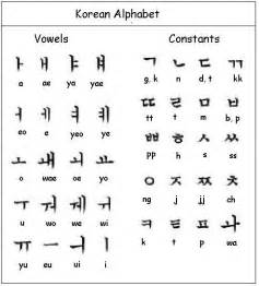 alphabettoenglishalphabet korean alphabet to english alphabet