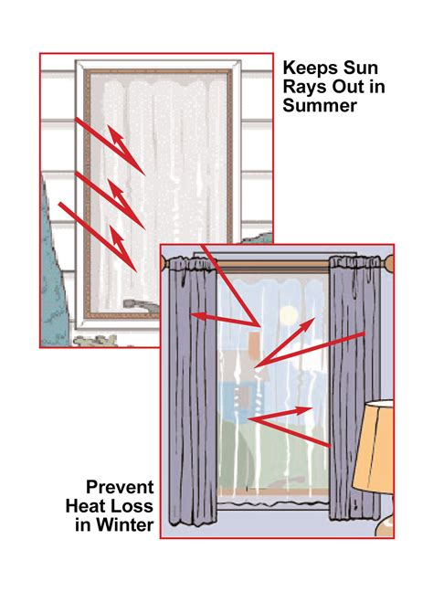 best curtains to block light and heat curtain