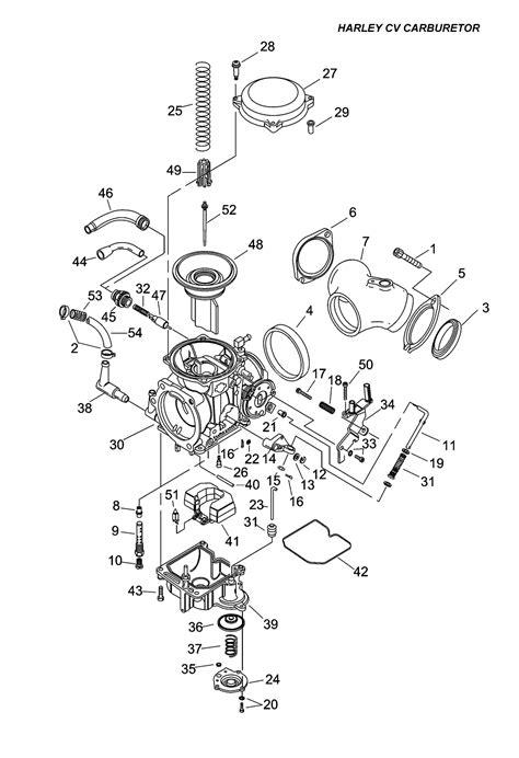 Performance Harley Carburetor Tuning Issues