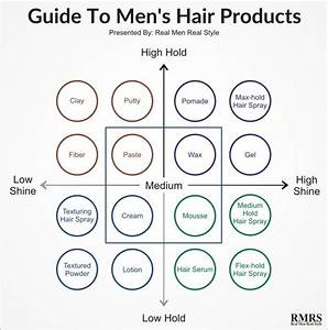 Emsk  How To Choose Hair Products   Everymanshouldknow