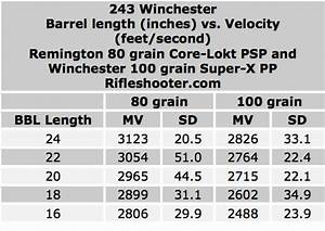 243 Caliber Trajectory Chart 243 Winchester Effect Of Barrel Length On Velocity
