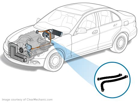 honda accord heater hose replacement cost estimate