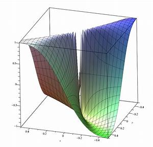 Exzentrizität Berechnen : advanced math ~ Themetempest.com Abrechnung