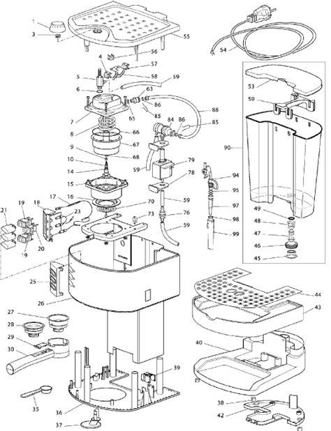 demontage machine  expresso delonghi ec