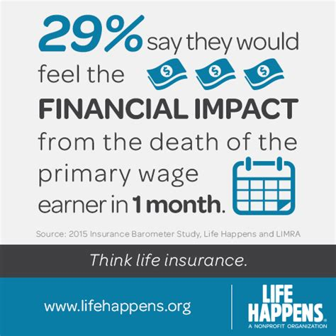 Helping You Grow  Life Insurance Awareness Month Stone
