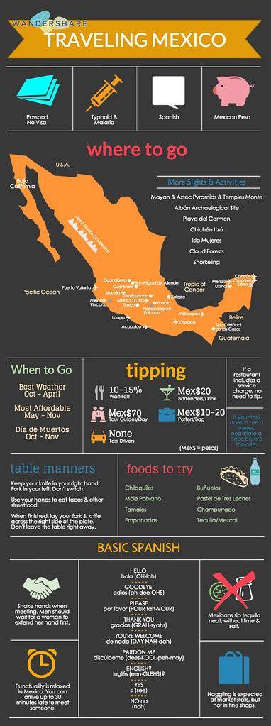 wandersharecom traveling mexico wandershare community