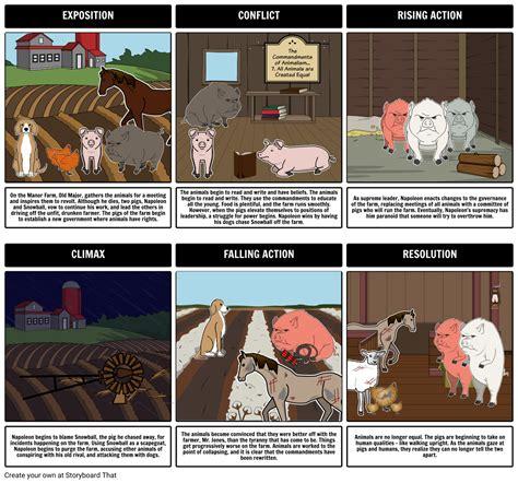 animal farm summary plot diagram storyboard  rebeccaray