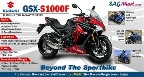 Suzuki GSX-S1000F ABS Infographics