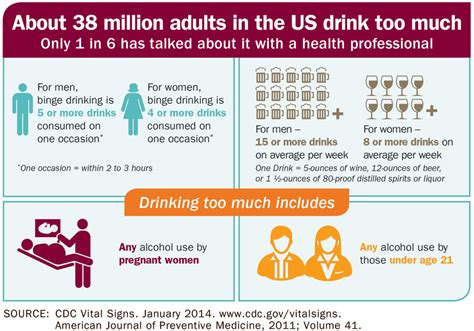 alcohol screening  counseling infographic vitalsigns