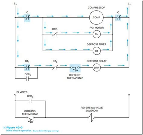 Troubleshooting Using Control Schematics Defrost Timer