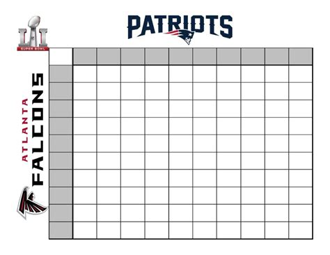 super bowl board how to create a bowl betting chart