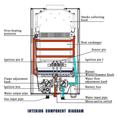 rinnai propane heater troubleshooting water system piping diagram boiler free engine