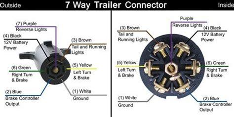 Need Trailer Towing Wiring Diagram Fixya